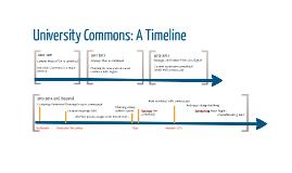 University Commons: A Timeline