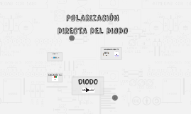 POLARIZACIÓN DIRECTA DEL DIODO