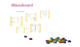 Copy of Glassboard