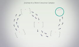 Journey to a More Conscious Campus