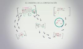 Copy of Copy of HISTORIA DEL CARRUSEL DE LA CONTRATACIÓN