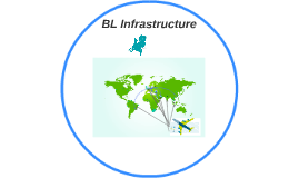 BL Infrastructure