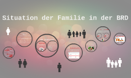 Situation der Familie in der BRD