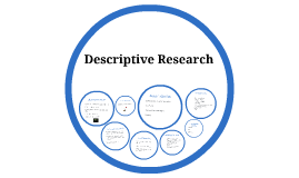 what is descriptive research