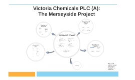 victoria chemicals plc the merseyside and Victoria chemicals plc (b): the merseyside and rotterdam projects case solution, this case series examines capital decisions to be taken by the leaders of a large chemical company in january 2008 one case (uva-f-1543) provides an asses.