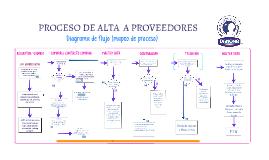 Copy of PROCESO DE ALTA A PROVEEDORES