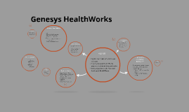 Genesys HealthWorks