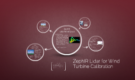 ZephIR Lidar for Wind Speed Measurements