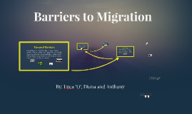 Copy of Barriers to Migration