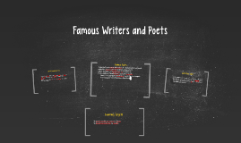 Famous Writers and Poets