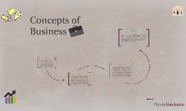 Concepts of Business