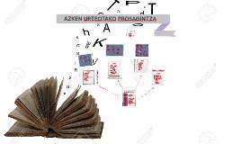 Copy of AZKEN URTEOTAKO PROSAGINTZA
