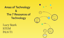 Areas of Technology