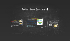Ancient Rome Government