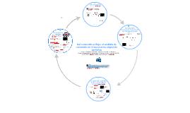 Del contenido al flujo: el análisis de contenido en el ecosistema digital de pantallas