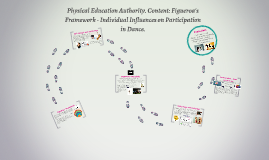 Physical Education Authority. Content: Figueroa's Framework - Individual Influences