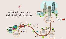 Copy of actividad comercial, industrial y de servicios