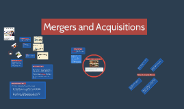 Mergers, Acquisitions and alliances Business studies