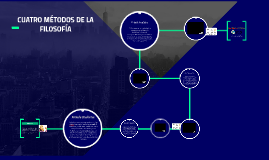CUATRO METODOS DE LA FILOSOFIA