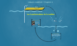 Copy of Les transformations de la matière