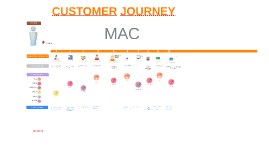 JOURNEY MAP MAC