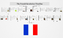 Copy of French Revolution Timeline Project by diana espinoza on Prezi