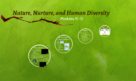 Modules 11-13: Nature, Nurture, and Human Diversity