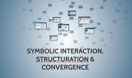 Copy of SYMBOLIC INTERACTION, STRUCTURATION & CONVERGENCE