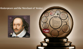 Shakespeare and the Merchant of Venice