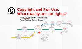 Copy of Copyright and Fair Use:
