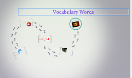 Copy of Vocabulary Words