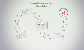 Persona Development Plan - Manal Bakeer