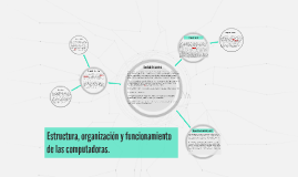 Estructura, organización y funcionamiento de las computadora