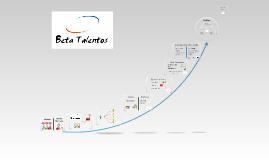 Beta Talentos - Midi Tecnológico