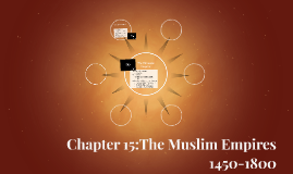 Chapter 15:The Muslim Empires 1450-1800