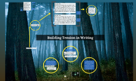 Copy of Building Tension in Writing- Short Sentences/Location
