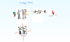 College Data