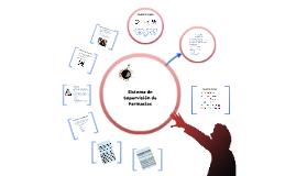 Copy of Sistema de Supervisión de Farmacias