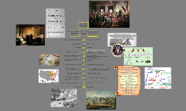 Articles of Confederation vs. The Constitution