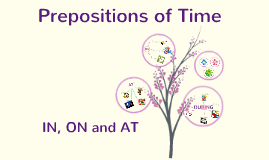 Copy of Copy of Prepositions of Time