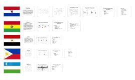 Copy of Paises poco desarrollados Administracion