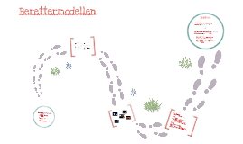 Copy of Berettermodellen