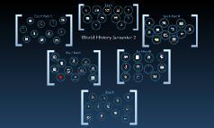 Semester 2 World History