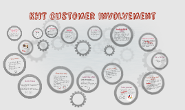 customer involvement Customer involvement process (cip) voting now open the customer  involvement process (cip) is a joint program between the plm world and  siemens plm.