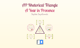 A Year in Provence Rhetorical Triangle
