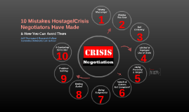 10 Mistakes Hostage & Crisis Negotiators Have Made & How You Can Avoid Them (Preview)