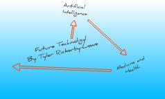 Future Technoligy