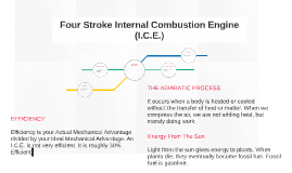 Four Stroke Internal Combustion Engine (I.C.E.)