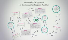 Communicative Approach MEDUCA Panama