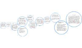 Copy of Copy of 12) ¿Cuál es el Concepto de la Comunicación Horizontal?